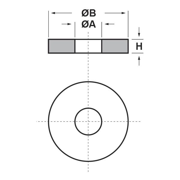 M-DIN 125 / 433